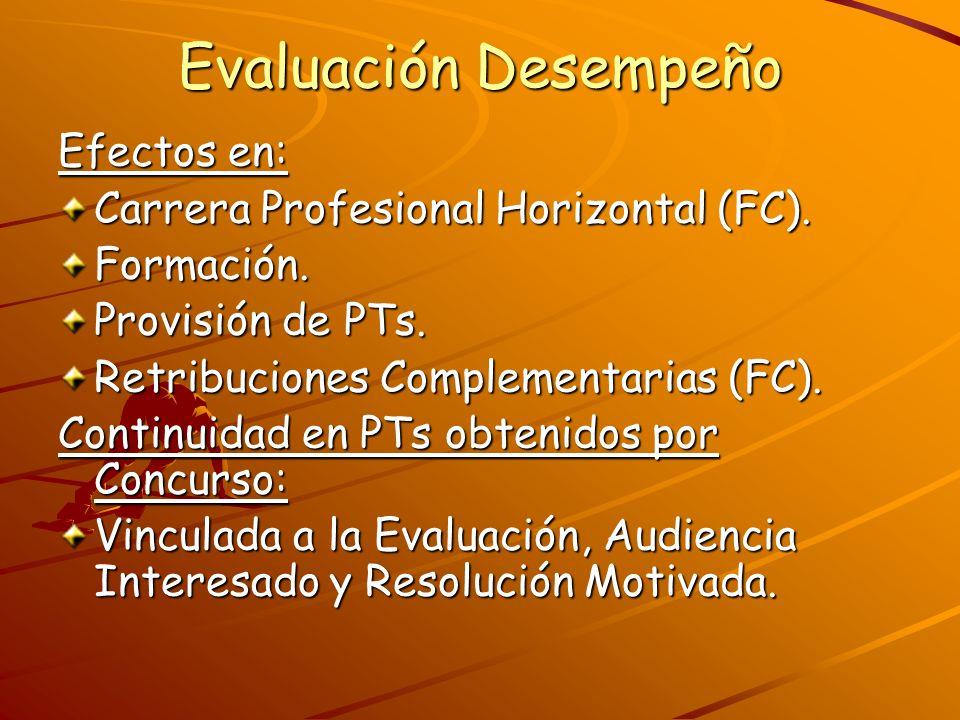 Evaluación Desempeño Efectos en: Carrera Profesional Horizontal (FC). Formación. Provisión de PTs. Retribuciones Complementarias (FC). Continuidad en