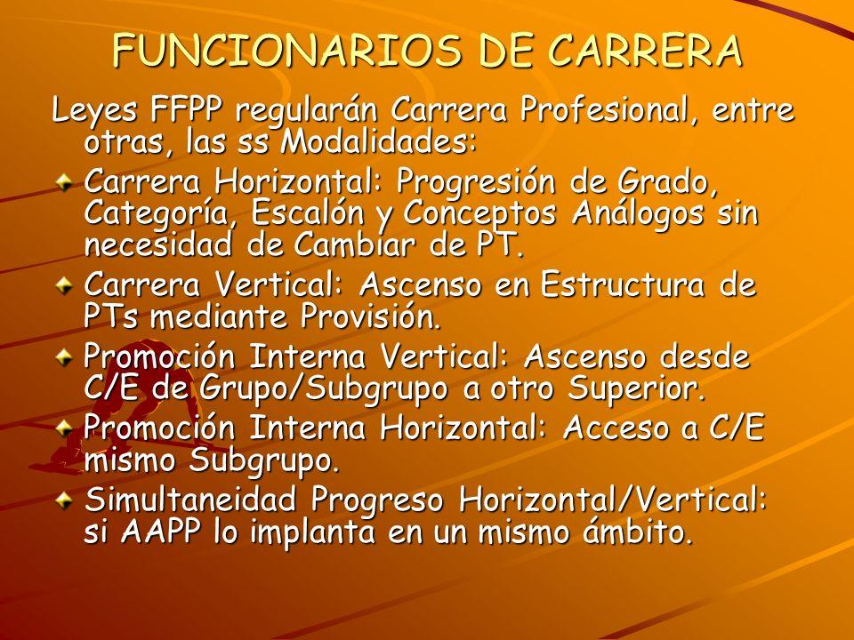 FUNCIONARIOS DE CARRERA Leyes FFPP regularán Carrera Profesional, entre otras, las ss Modalidades: Carrera Horizontal: Progresión de Grado, Categoría,