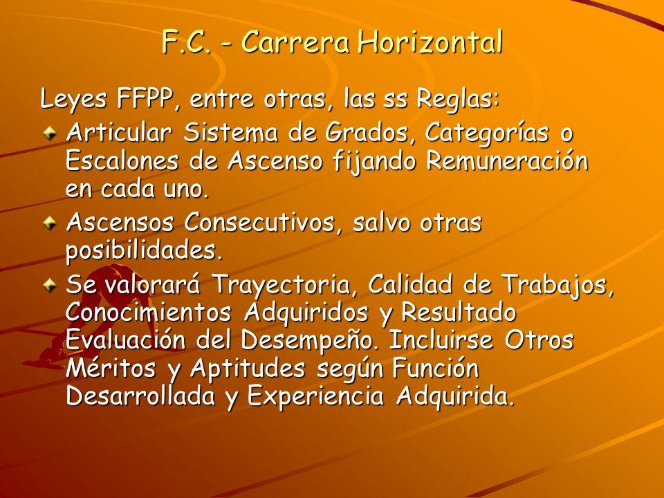 F.C. - Carrera Horizontal Leyes FFPP, entre otras, las ss Reglas: Articular Sistema de Grados, Categorías o Escalones de Ascenso fijando Remuneración