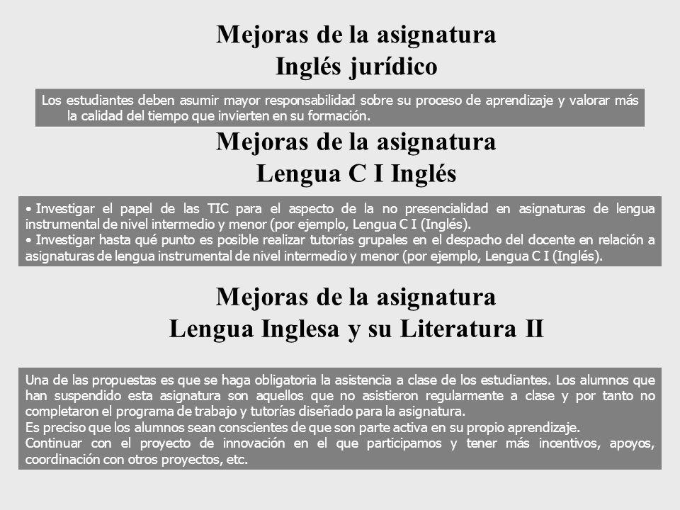 Mejoras de la asignatura Inglés jurídico Los estudiantes deben asumir mayor responsabilidad sobre su proceso de aprendizaje y valorar más la calidad d