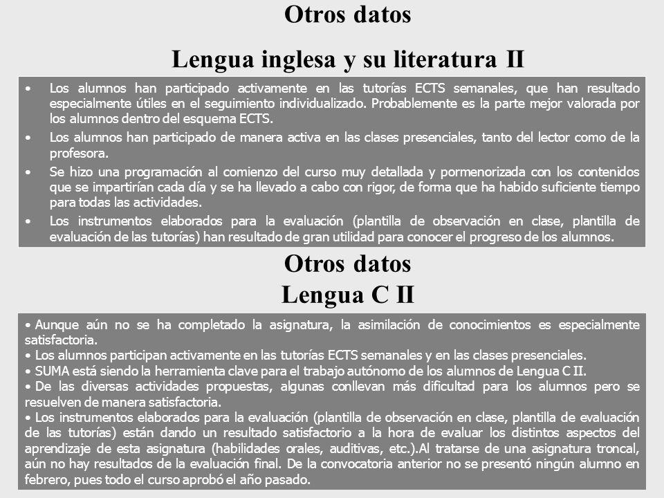 Otros datos Lengua inglesa y su literatura II Los alumnos han participado activamente en las tutorías ECTS semanales, que han resultado especialmente