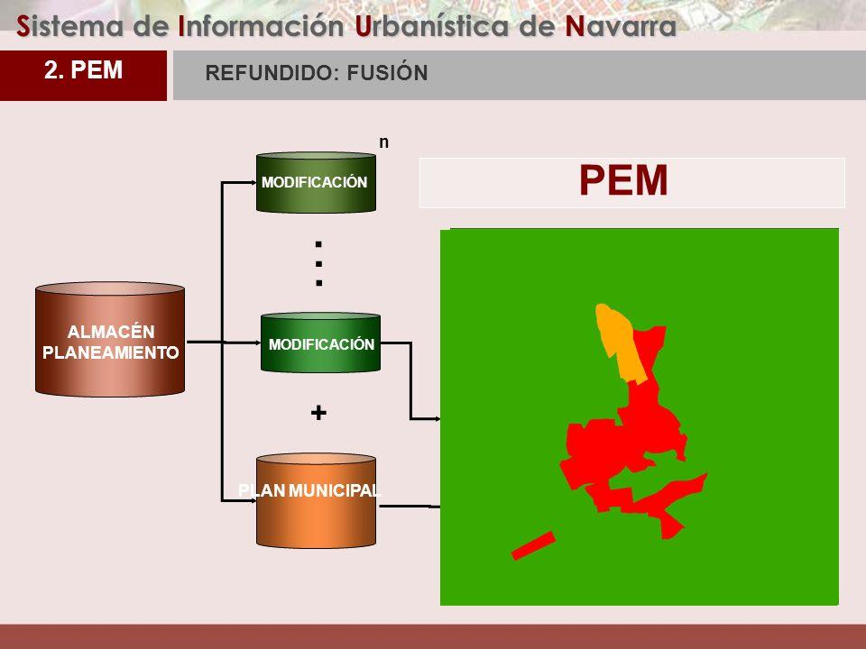 Sistema de Información Urbanística de Navarra ALMACÉN PLANEAMIENTO PLAN MUNICIPAL MODIFICACIÓN PEM...
