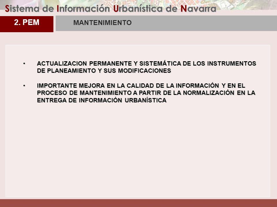 MANTENIMIENTO ACTUALIZACION PERMANENTE Y SISTEMÁTICA DE LOS INSTRUMENTOS DE PLANEAMIENTO Y SUS MODIFICACIONESACTUALIZACION PERMANENTE Y SISTEMÁTICA DE LOS INSTRUMENTOS DE PLANEAMIENTO Y SUS MODIFICACIONES IMPORTANTE MEJORA EN LA CALIDAD DE LA INFORMACIÓN Y EN EL PROCESO DE MANTENIMIENTO A PARTIR DE LA NORMALIZACIÓN EN LA ENTREGA DE INFORMACIÓN URBANÍSTICAIMPORTANTE MEJORA EN LA CALIDAD DE LA INFORMACIÓN Y EN EL PROCESO DE MANTENIMIENTO A PARTIR DE LA NORMALIZACIÓN EN LA ENTREGA DE INFORMACIÓN URBANÍSTICA Sistema de Información Urbanística de Navarra 2.