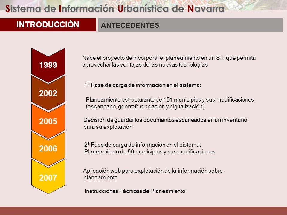 Sistema de Información Urbanística de Navarra 1.