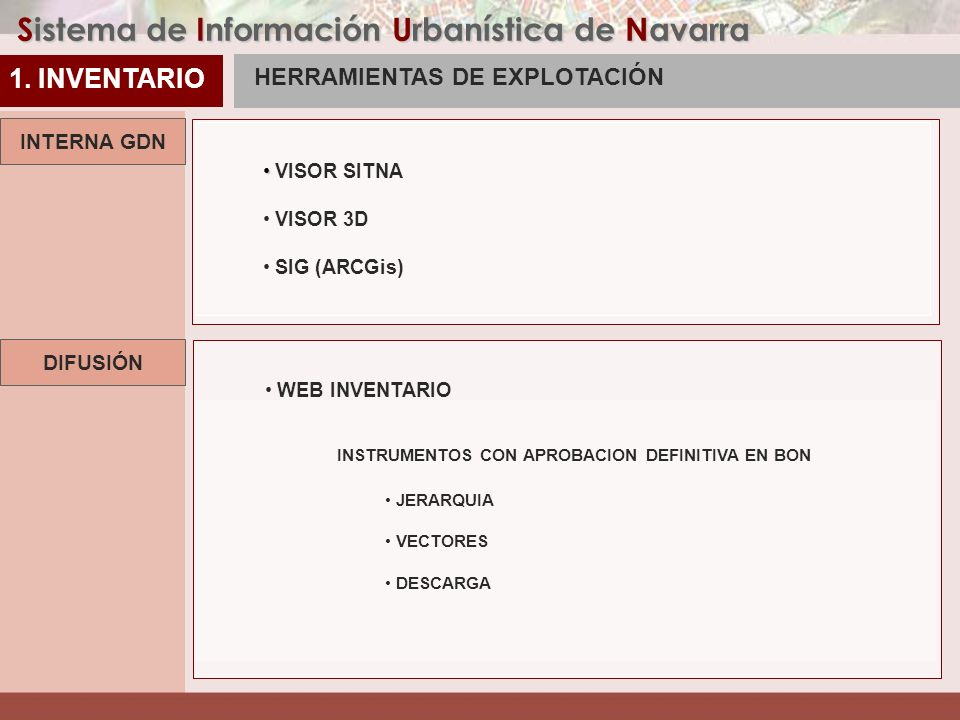 INTERNA GDN HERRAMIENTAS DE EXPLOTACIÓN VISOR SITNA VISOR 3D SIG (ARCGis) WEB INVENTARIO DIFUSIÓN INSTRUMENTOS CON APROBACION DEFINITIVA EN BON JERARQUIA VECTORES DESCARGA 1.