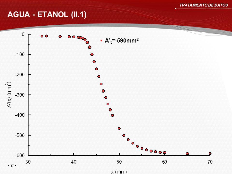 AGUA - ETANOL (II.1) TRATAMIENTO DE DATOS A t =-590mm 2 17