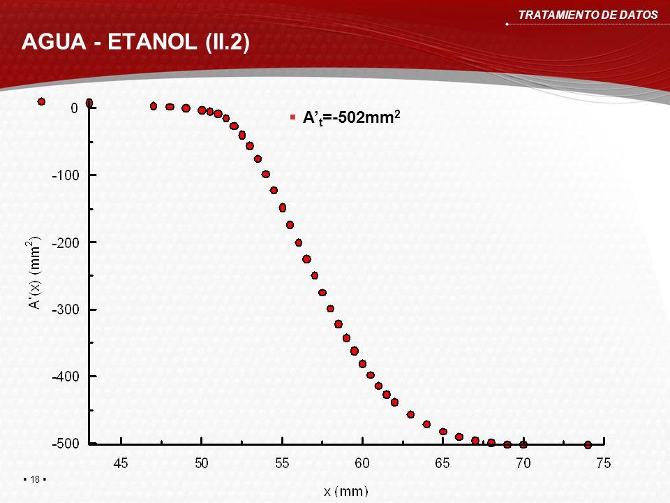 AGUA - ETANOL (II.2) TRATAMIENTO DE DATOS A t =-502mm 2 18