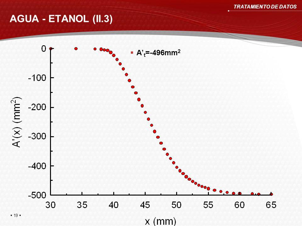 AGUA - ETANOL (II.3) TRATAMIENTO DE DATOS A t =-496mm 2 19