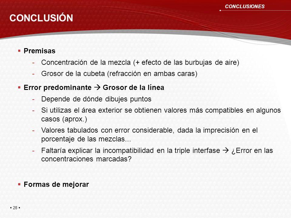 CONCLUSIÓN 28 CONCLUSIONES Premisas -Concentración de la mezcla (+ efecto de las burbujas de aire) -Grosor de la cubeta (refracción en ambas caras) Er