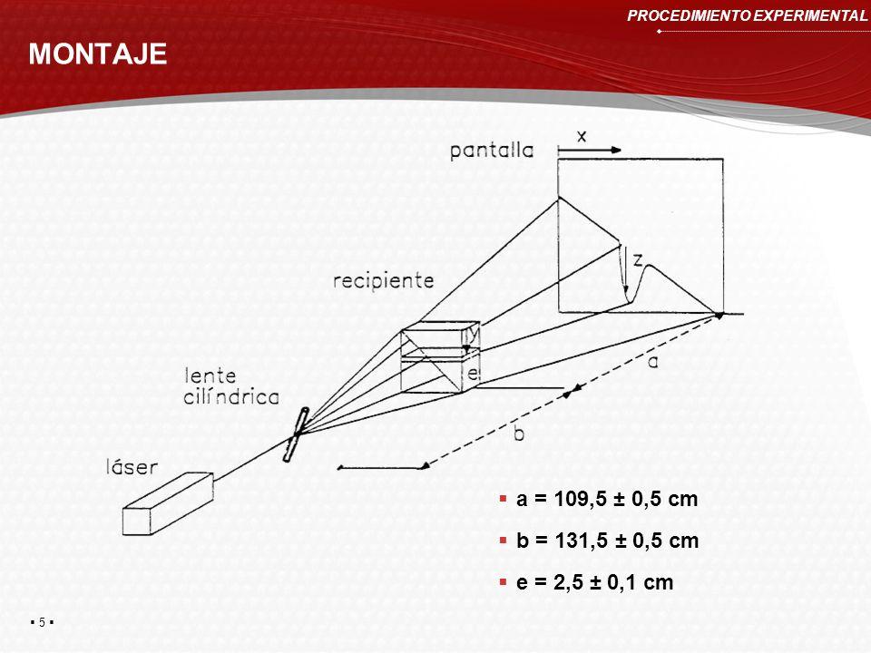 MONTAJE PROCEDIMIENTO EXPERIMENTAL 5 a = 109,5 ± 0,5 cm b = 131,5 ± 0,5 cm e = 2,5 ± 0,1 cm