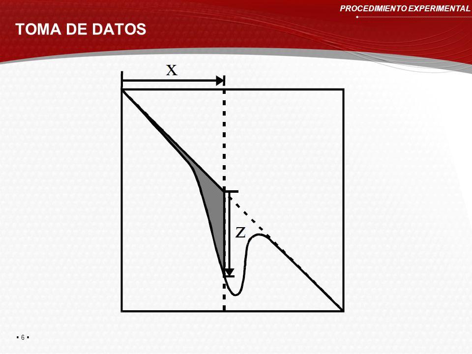TOMA DE DATOS PROCEDIMIENTO EXPERIMENTAL 6