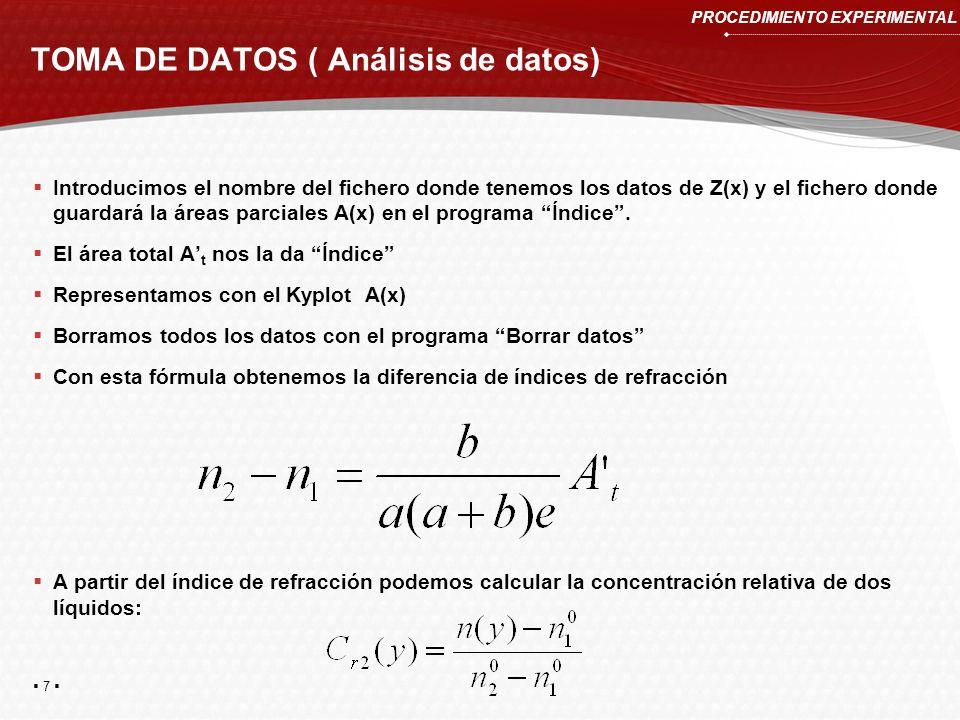 ANÁLISIS Cálculo del área bajo la curva (Áreas parciales) Análisis de la variación de la curva con el tiempo: I,II,III = 0,15,30 min Comprobación de constancia del área Estudio de la forma de la curva en función de los líquidos problema Diferencia de índices de refracción entre ambos pares de líquidos Análisis de errores Se espera una región donde los líquidos se mezclen, y haya un índice de refracción medio según la concentración de cada líquido + grad (n) Al haber una variación gradual de la concentración en la interfase, habrá también una variación de índice desviaciones bruscas del haz láser A medida que pase el tiempo más mezcla, gradiente menor < z TRATAMIENTO DE DATOS 8