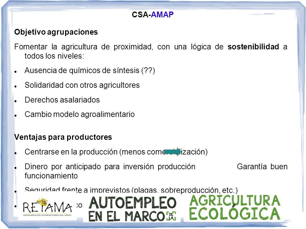 CSA-AMAP Objetivo agrupaciones Fomentar la agricultura de proximidad, con una lógica de sostenibilidad a todos los niveles: Ausencia de químicos de sí