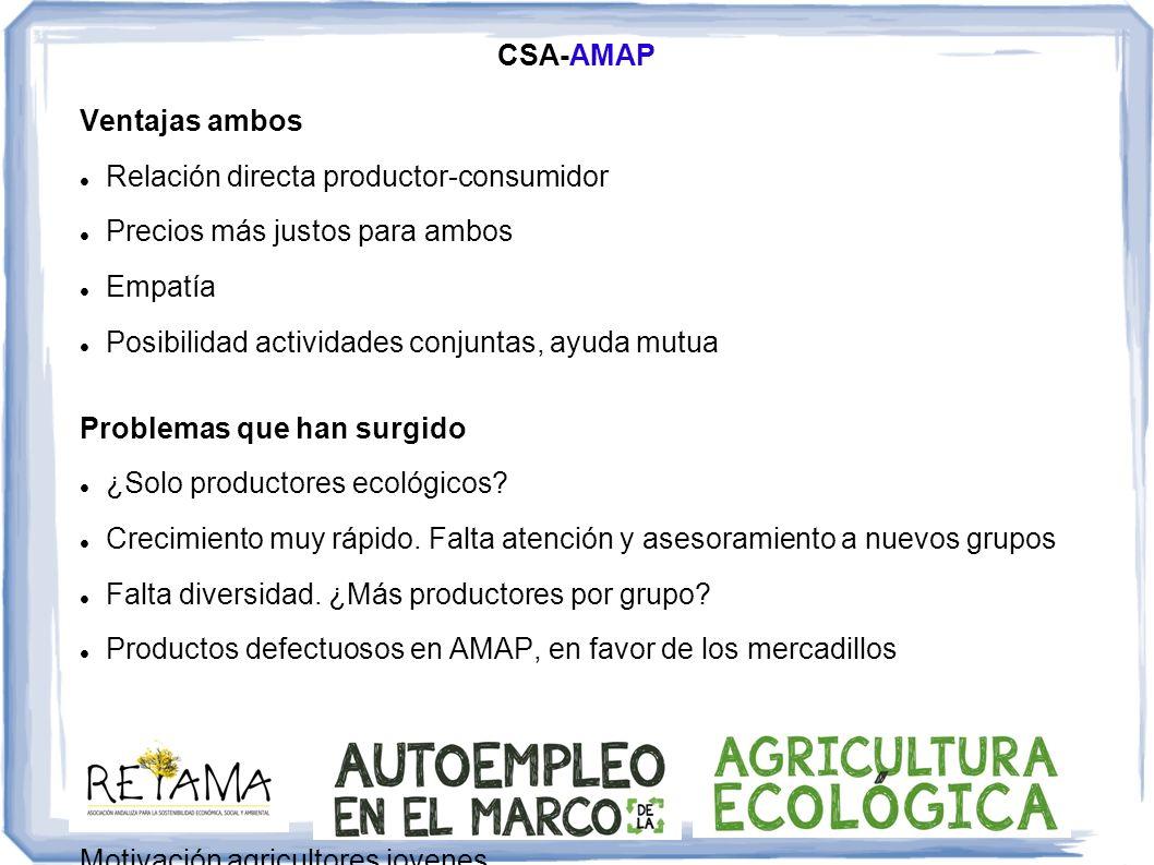 CSA-AMAP Ventajas ambos Relación directa productor-consumidor Precios más justos para ambos Empatía Posibilidad actividades conjuntas, ayuda mutua Pro