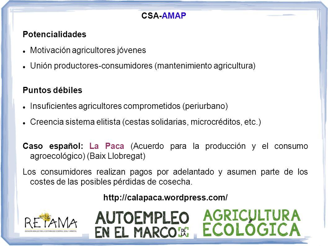 CSA-AMAP Potencialidades Motivación agricultores jóvenes Unión productores-consumidores (mantenimiento agricultura) Puntos débiles Insuficientes agric