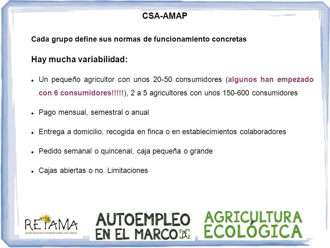CSA-AMAP Cada grupo define sus normas de funcionamiento concretas Hay mucha variabilidad: Un pequeño agricultor con unos 20-50 consumidores (algunos h