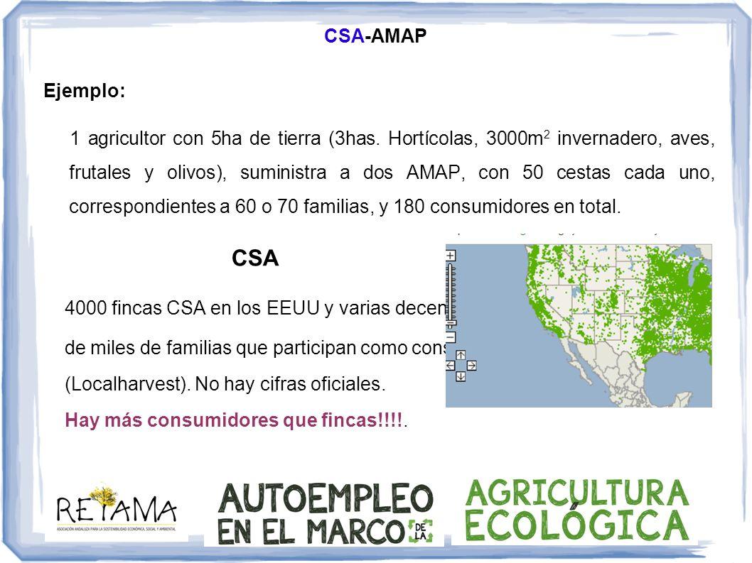 CSA-AMAP Ejemplo: 1 agricultor con 5ha de tierra (3has. Hortícolas, 3000m 2 invernadero, aves, frutales y olivos), suministra a dos AMAP, con 50 cesta