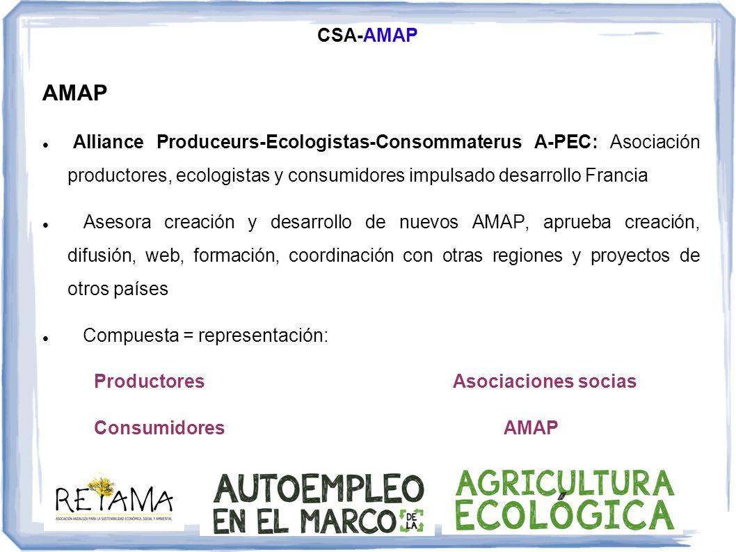 CSA-AMAP AMAP Alliance Produceurs-Ecologistas-Consommaterus A-PEC: Asociación productores, ecologistas y consumidores impulsado desarrollo Francia Ase