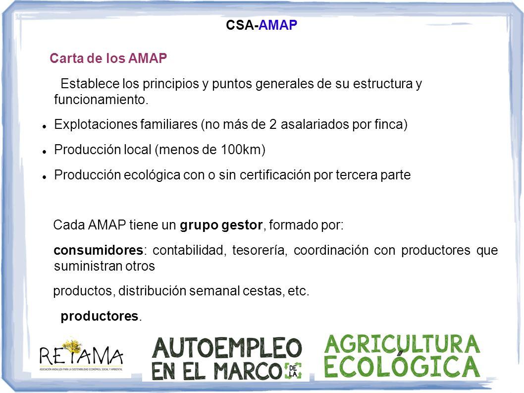 CSA-AMAP Carta de los AMAP Establece los principios y puntos generales de su estructura y funcionamiento. Explotaciones familiares (no más de 2 asalar