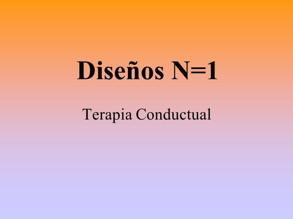 Diseños N=1 Terapia Conductual