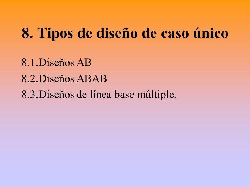 8. Tipos de diseño de caso único 8.1.Diseños AB 8.2.Diseños ABAB 8.3.Diseños de línea base múltiple.