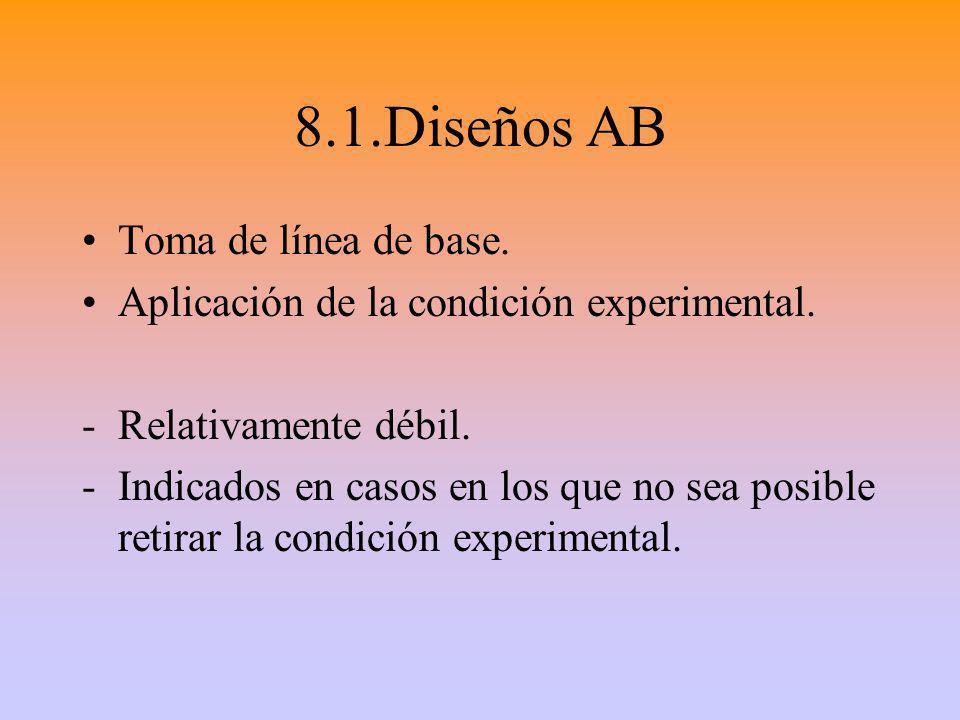 8.1.Diseños AB Toma de línea de base. Aplicación de la condición experimental. -Relativamente débil. -Indicados en casos en los que no sea posible ret