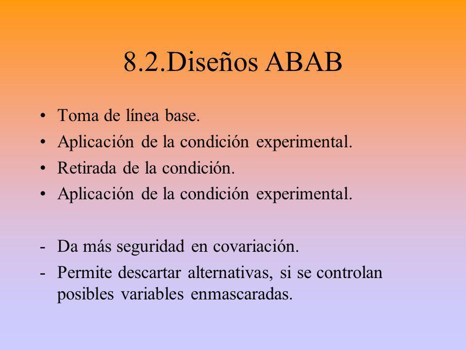 8.2.Diseños ABAB Toma de línea base. Aplicación de la condición experimental. Retirada de la condición. Aplicación de la condición experimental. -Da m