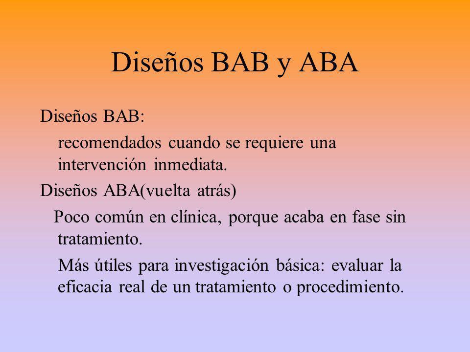 Diseños BAB y ABA Diseños BAB: recomendados cuando se requiere una intervención inmediata. Diseños ABA(vuelta atrás) Poco común en clínica, porque aca