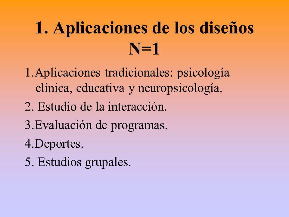 1. Aplicaciones de los diseños N=1 1.Aplicaciones tradicionales: psicología clínica, educativa y neuropsicología. 2. Estudio de la interacción. 3.Eval