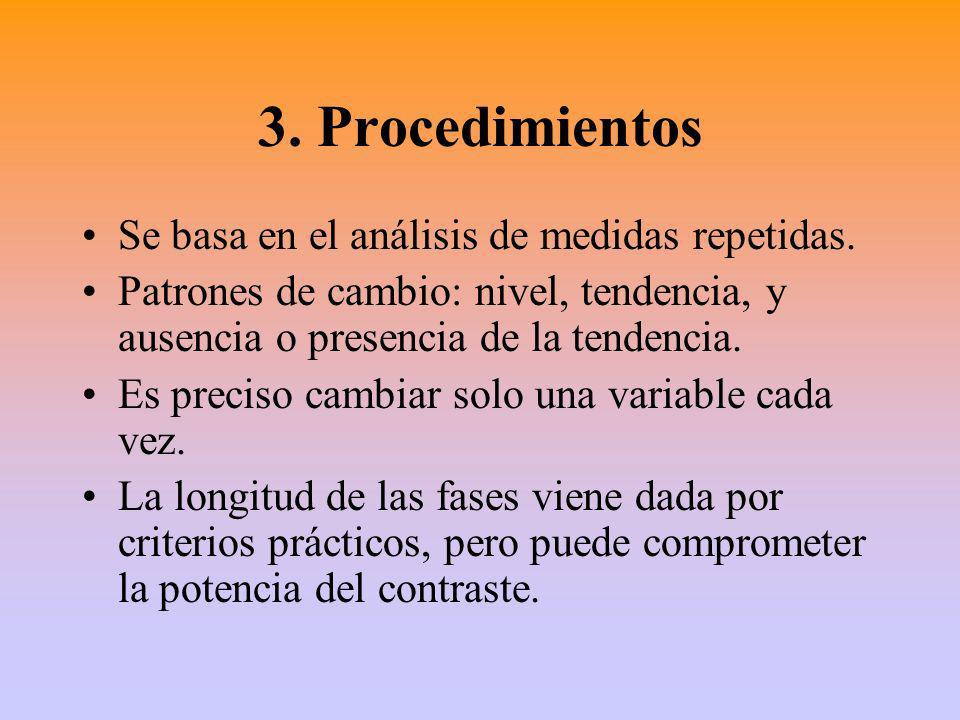 3. Procedimientos Se basa en el análisis de medidas repetidas. Patrones de cambio: nivel, tendencia, y ausencia o presencia de la tendencia. Es precis