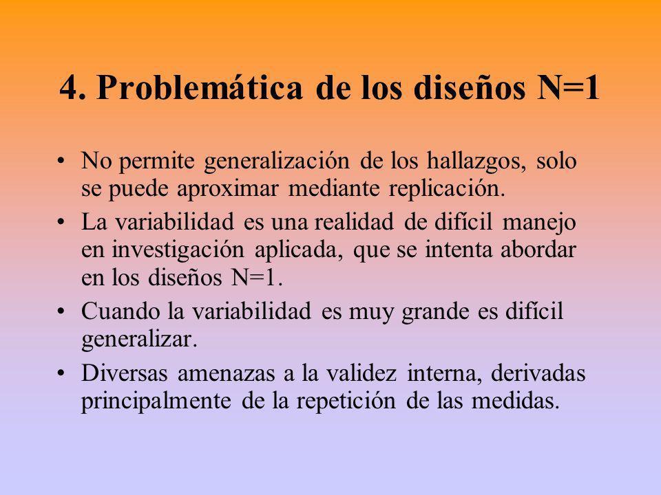 4. Problemática de los diseños N=1 No permite generalización de los hallazgos, solo se puede aproximar mediante replicación. La variabilidad es una re