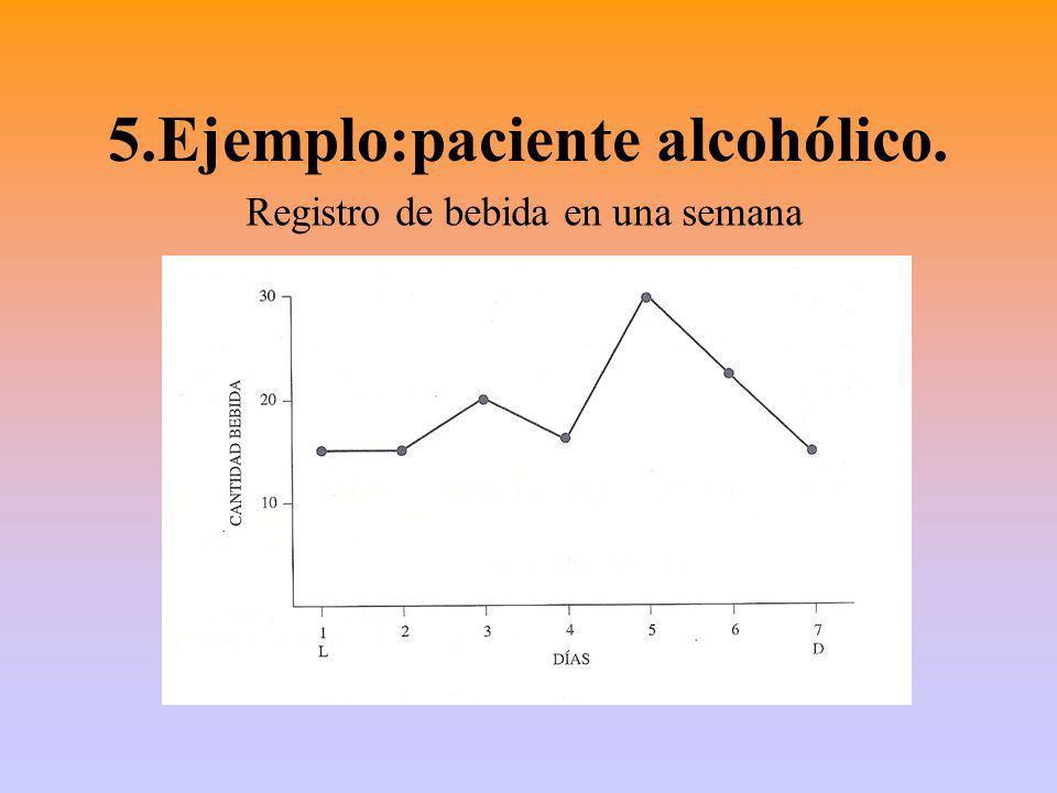 5.Ejemplo:paciente alcohólico. Registro de bebida en una semana