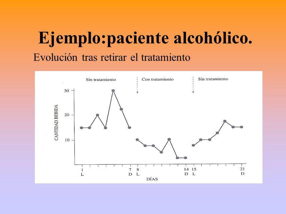 Ejemplo:paciente alcohólico. Evolución tras retirar el tratamiento