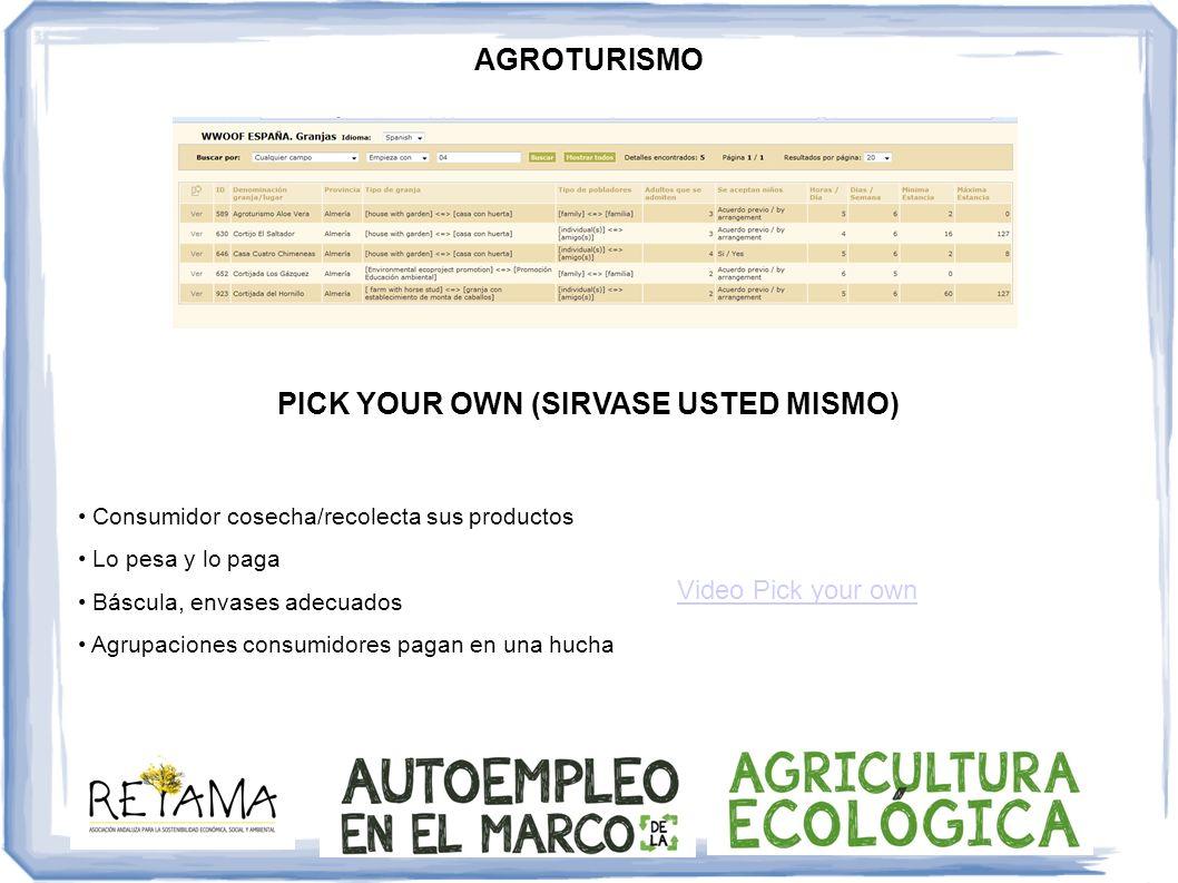 AGROTURISMO Consumidor cosecha/recolecta sus productos Lo pesa y lo paga Báscula, envases adecuados Agrupaciones consumidores pagan en una hucha PICK