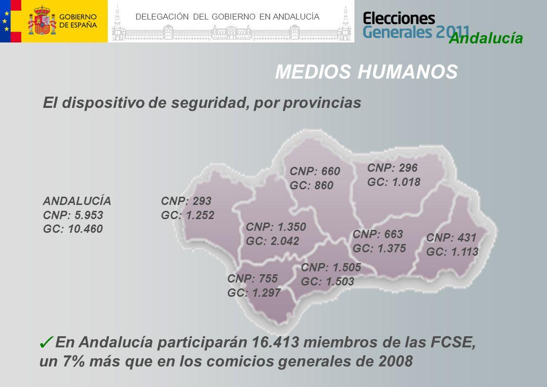 DELEGACIÓN DEL GOBIERNO EN ANDALUCÍA Andalucía MEDIOS HUMANOS El dispositivo de seguridad, por provincias CNP: 293 GC: 1.252 CNP: 1.350 GC: 2.042 CNP: