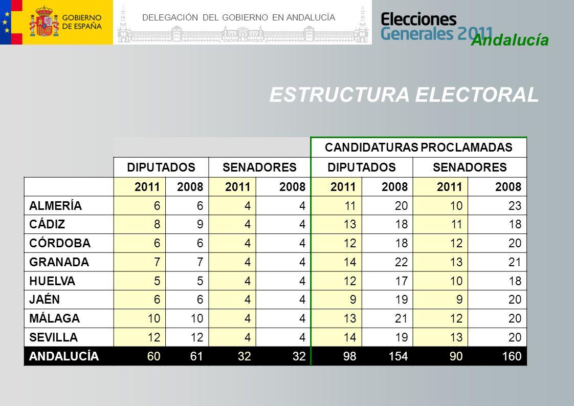 DELEGACIÓN DEL GOBIERNO EN ANDALUCÍA ESTRUCTURA ELECTORAL Andalucía CANDIDATURAS PROCLAMADAS DIPUTADOSSENADORESDIPUTADOSSENADORES 20112008201120082011