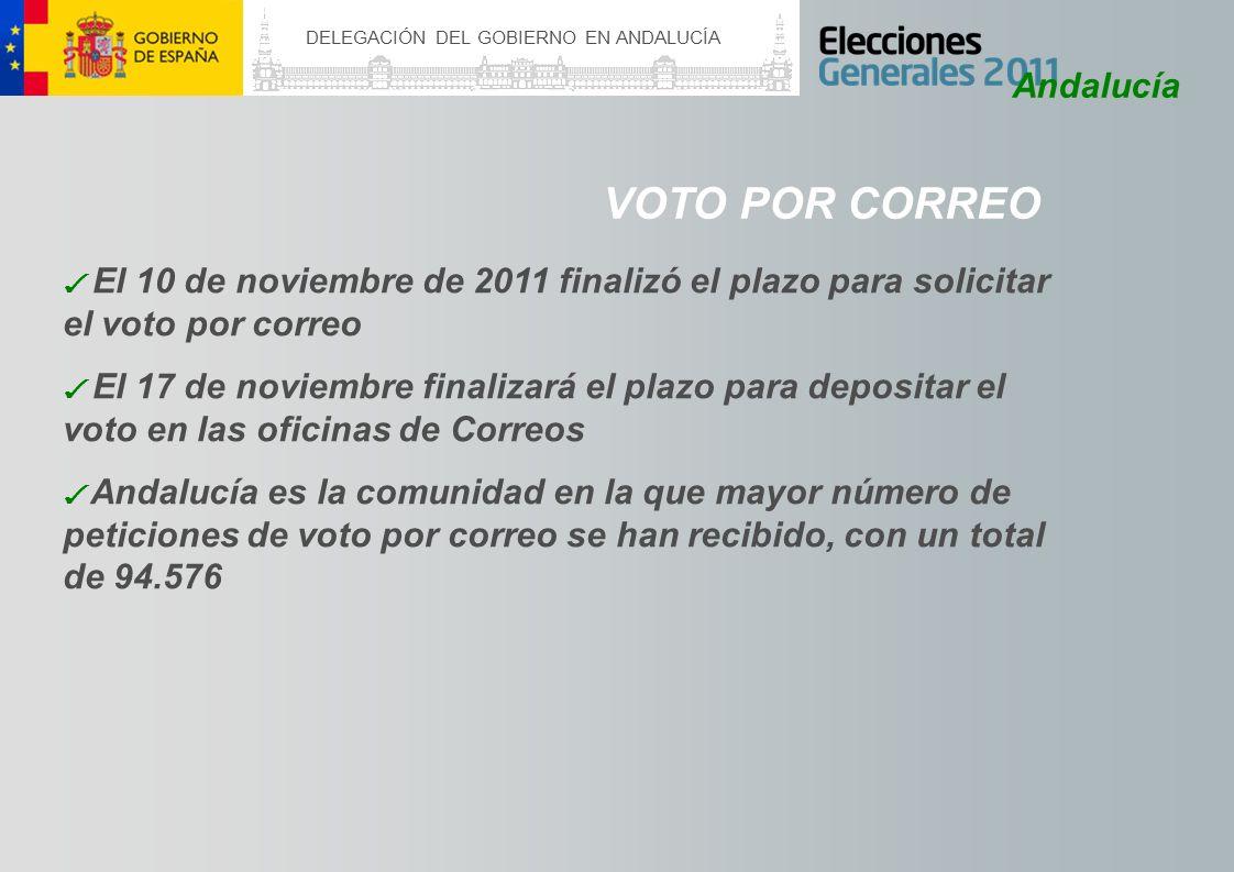 DELEGACIÓN DEL GOBIERNO EN ANDALUCÍA Andalucía VOTO POR CORREO El 10 de noviembre de 2011 finalizó el plazo para solicitar el voto por correo El 17 de