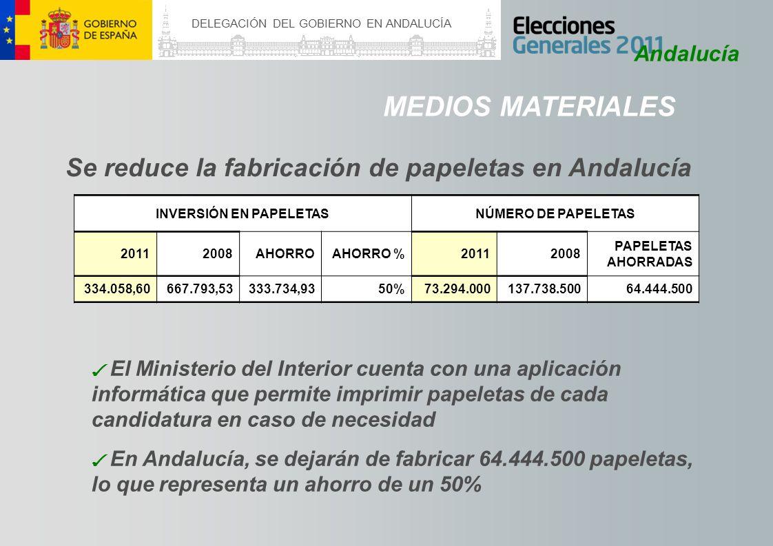 DELEGACIÓN DEL GOBIERNO EN ANDALUCÍA Andalucía MEDIOS MATERIALES Se reduce la fabricación de papeletas en Andalucía El Ministerio del Interior cuenta