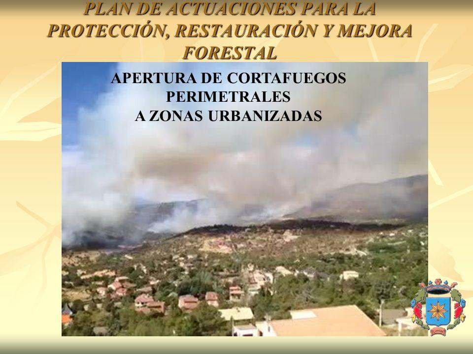PLAN DE ACTUACIONES PARA LA PROTECCIÓN, RESTAURACIÓN Y MEJORA FORESTAL APERTURA DE CORTAFUEGOS PERIMETRALES A ZONAS URBANIZADAS