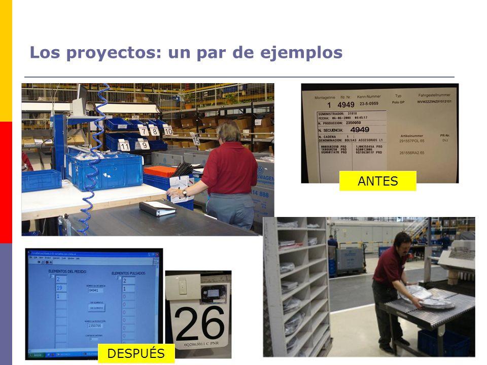 Los proyectos: un par de ejemplos ANTES DESPUÉS