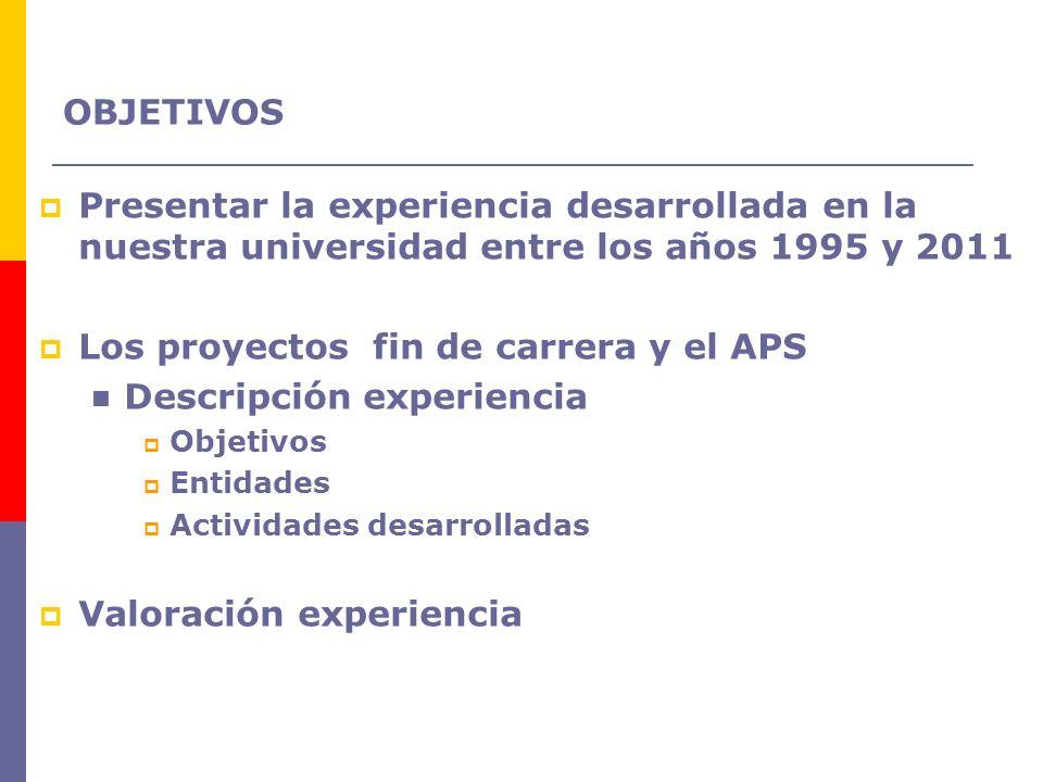 OBJETIVOS Presentar la experiencia desarrollada en la nuestra universidad entre los años 1995 y 2011 Los proyectos fin de carrera y el APS Descripción