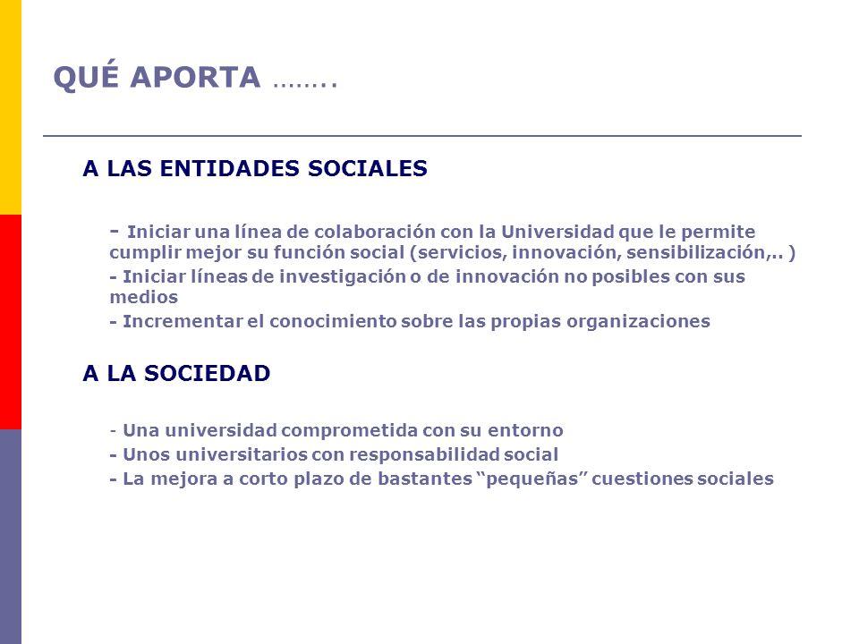 QUÉ APORTA …….. A LAS ENTIDADES SOCIALES - Iniciar una línea de colaboración con la Universidad que le permite cumplir mejor su función social (servic