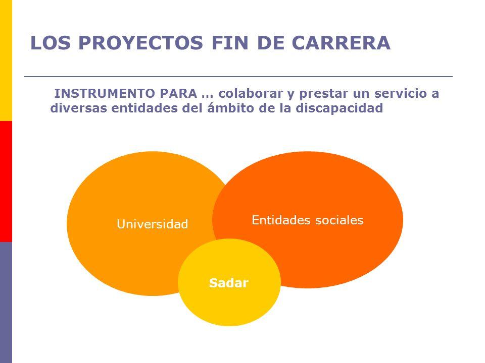 LOS PROYECTOS FIN DE CARRERA Universidad Entidades sociales Sadar INSTRUMENTO PARA … colaborar y prestar un servicio a diversas entidades del ámbito d