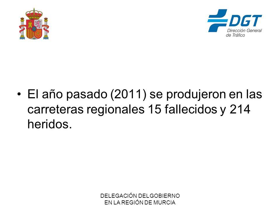 DELEGACIÓN DEL GOBIERNO EN LA REGIÓN DE MURCIA El año pasado (2011) se produjeron en las carreteras regionales 15 fallecidos y 214 heridos.
