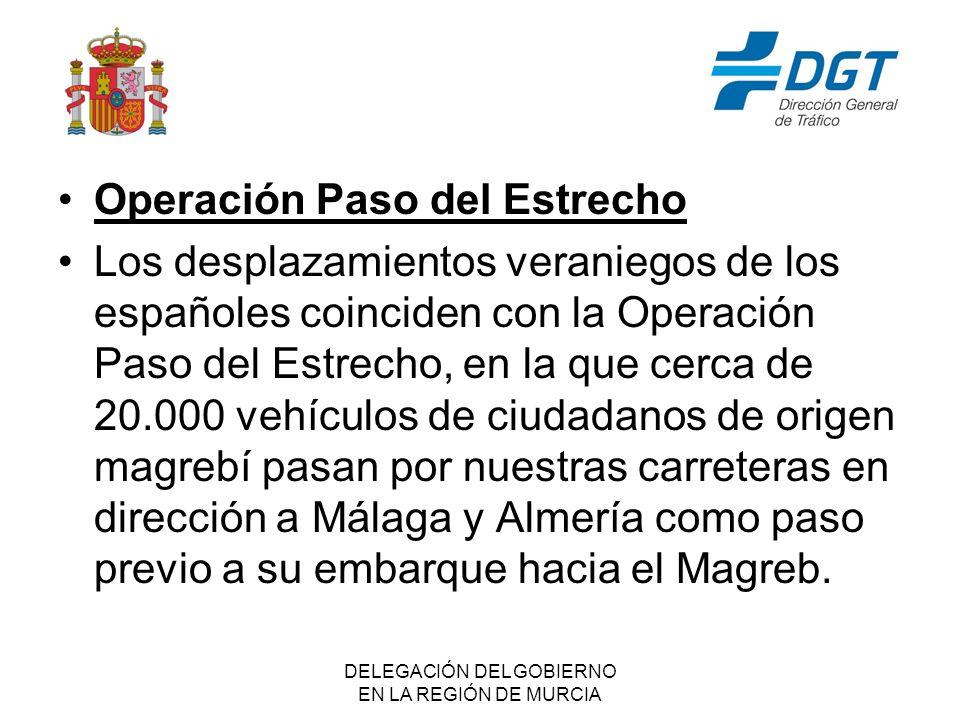 DELEGACIÓN DEL GOBIERNO EN LA REGIÓN DE MURCIA Operación Paso del Estrecho Los desplazamientos veraniegos de los españoles coinciden con la Operación Paso del Estrecho, en la que cerca de 20.000 vehículos de ciudadanos de origen magrebí pasan por nuestras carreteras en dirección a Málaga y Almería como paso previo a su embarque hacia el Magreb.