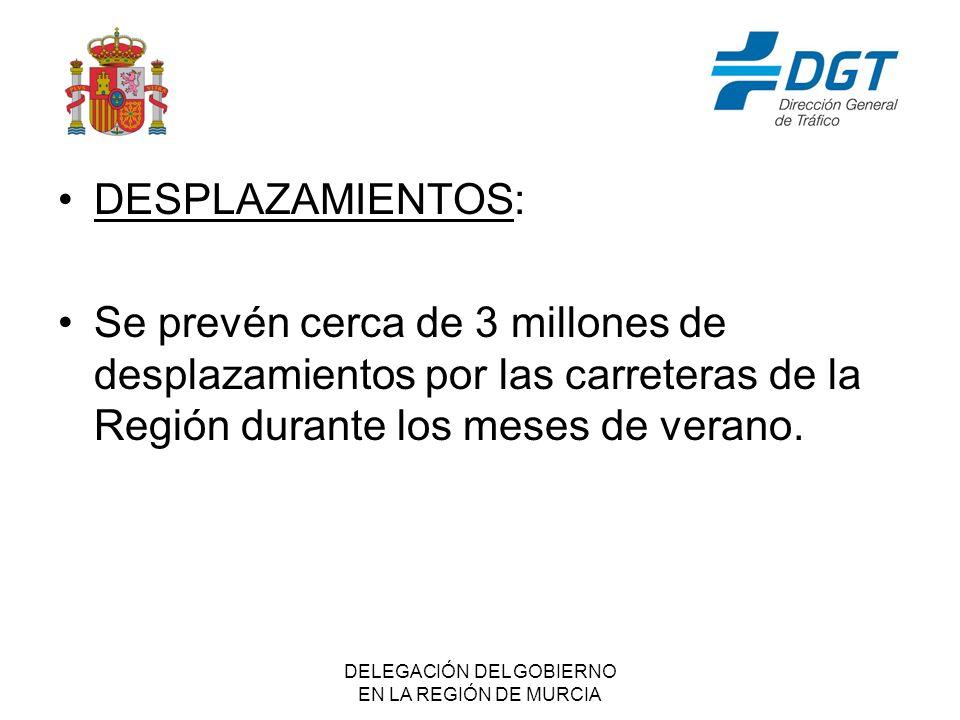 DELEGACIÓN DEL GOBIERNO EN LA REGIÓN DE MURCIA DESPLAZAMIENTOS: Se prevén cerca de 3 millones de desplazamientos por las carreteras de la Región durante los meses de verano.