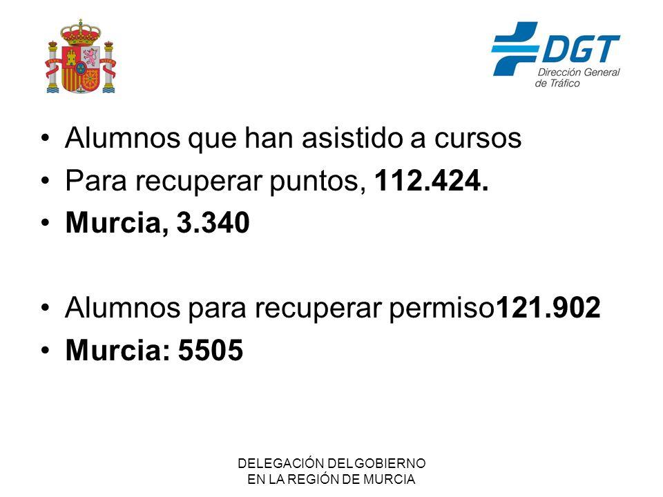 DELEGACIÓN DEL GOBIERNO EN LA REGIÓN DE MURCIA Alumnos que han asistido a cursos Para recuperar puntos, 112.424.