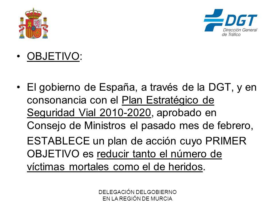 DELEGACIÓN DEL GOBIERNO EN LA REGIÓN DE MURCIA OBJETIVO: El gobierno de España, a través de la DGT, y en consonancia con el Plan Estratégico de Seguridad Vial 2010-2020, aprobado en Consejo de Ministros el pasado mes de febrero, ESTABLECE un plan de acción cuyo PRIMER OBJETIVO es reducir tanto el número de víctimas mortales como el de heridos.