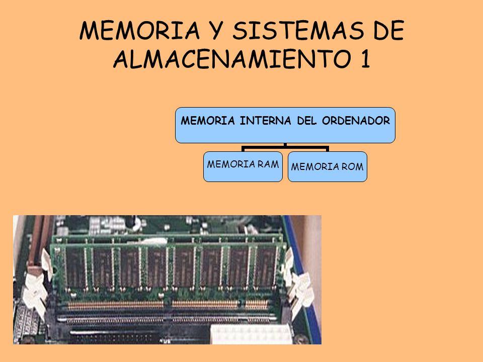 MEMORIA Y SISTEMAS DE ALMACENAMIENTO 1 MEMORIA INTERNA DEL ORDENADOR MEMORIA RAMMEMORIA ROM