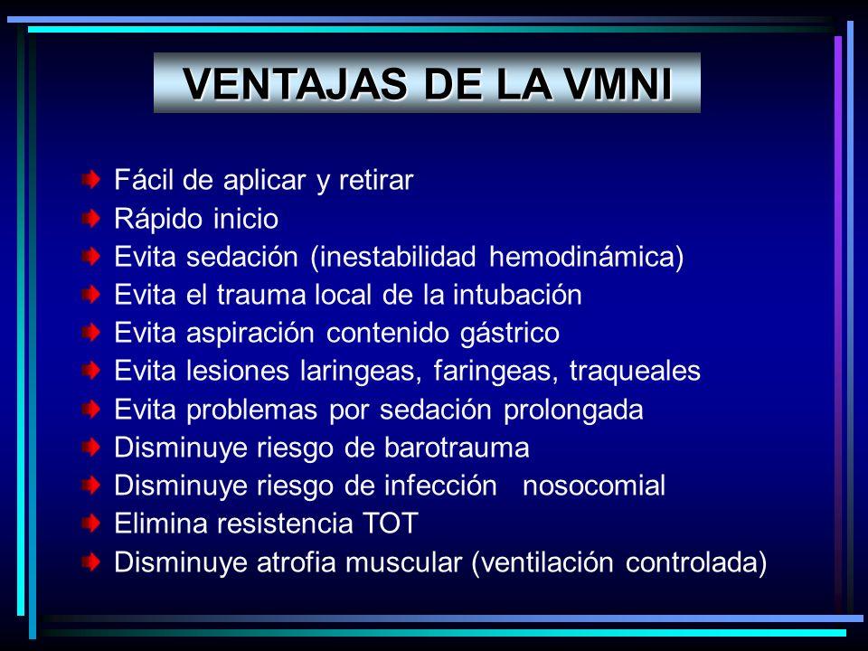Fácil de aplicar y retirar Rápido inicio Evita sedación (inestabilidad hemodinámica) Evita el trauma local de la intubación Evita aspiración contenido